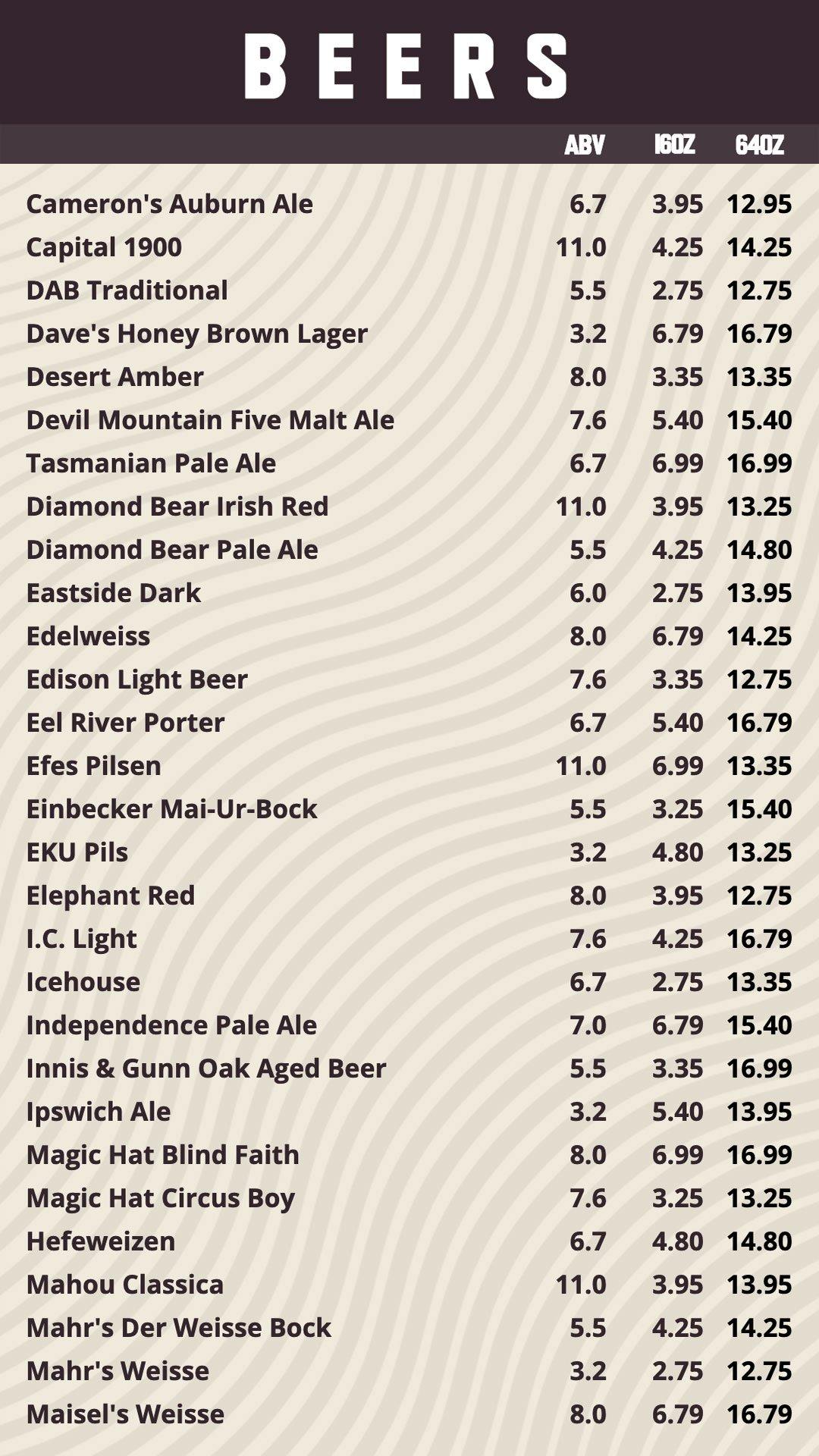 Reismen Beer