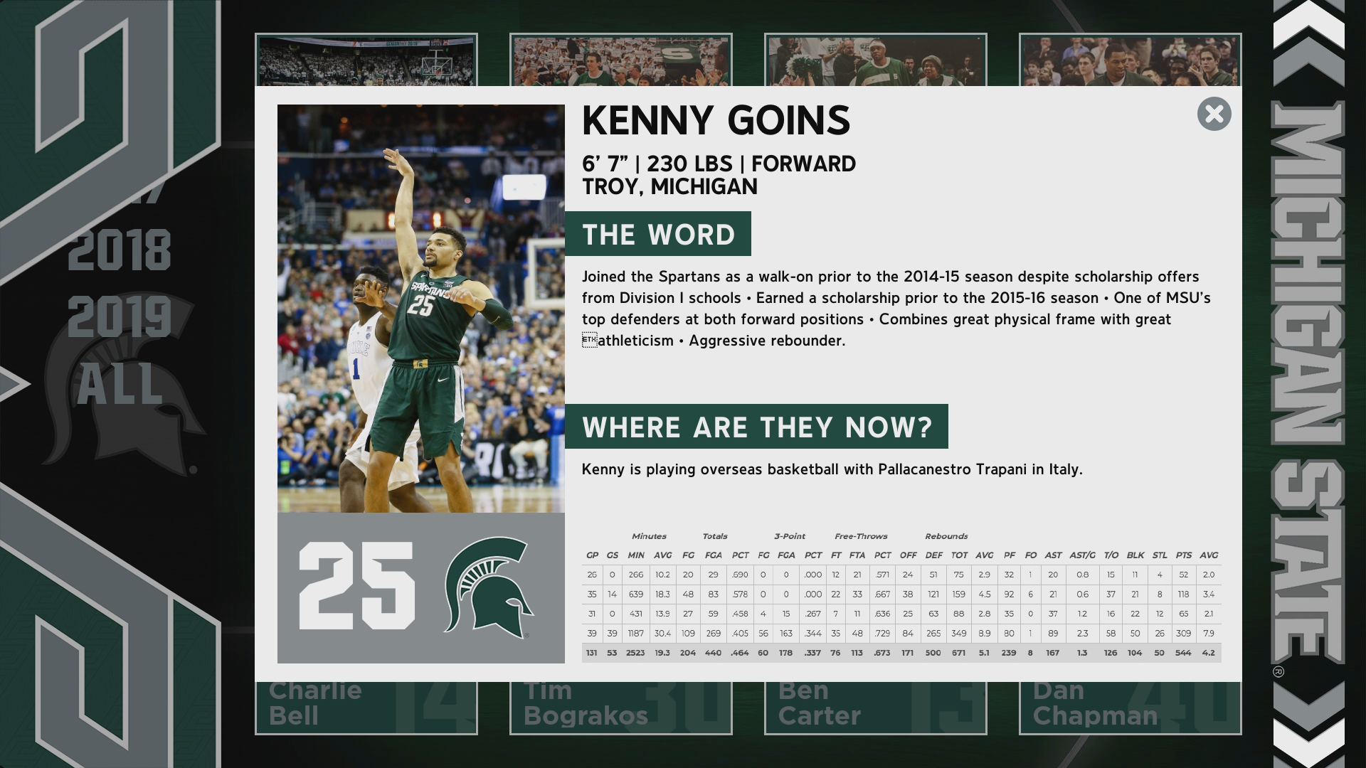 MSU Basketall Player's Bio